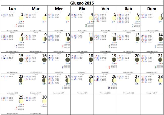 Calendario Lunare Nascite.Calendario Degli Aspetti Planetari Di Giugno 2015